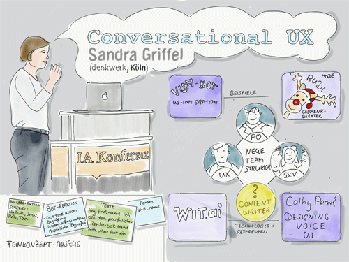 Sandra Griffel sketchnote IA Conference 2017